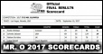 Mr. Olympia 2017 - Ergebnisse & Scorecards